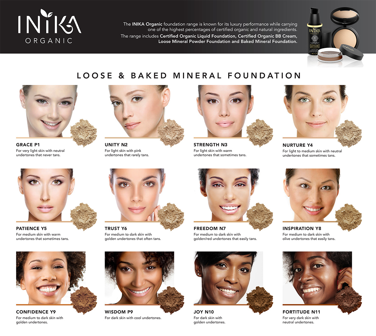 Inika Shade Guide & Finder for Pure Mineral Powder Foundation